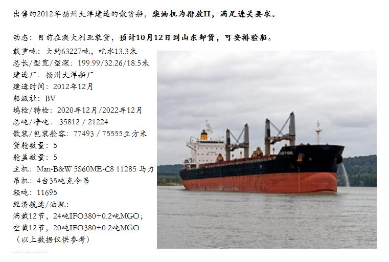 64000吨外贸散货船(柴油机为排放II,满足进关要求)